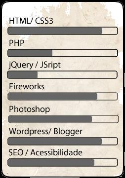 Criação de Sites e Homepages
