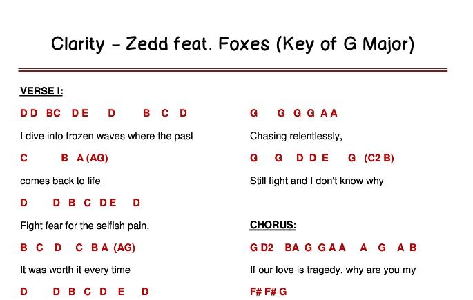 Flute Letter Notes: Zedd feat. Foxes   Clarity (FluteLetterNotes)