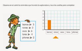 https://dl.dropboxusercontent.com/u/23258227/2%20EP/Matem%C3%A1ticas/Unidad%209/graficos_de_barras.swf