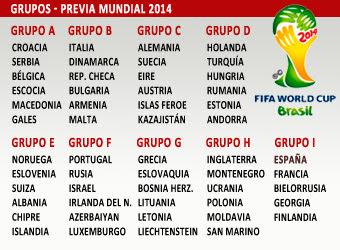 Grupos de las Eliminatorias Europeas para el Mundial Brasil 2014