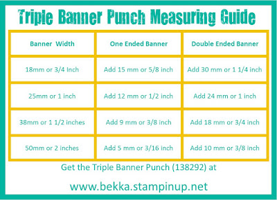 Measuring Guide for the Stampin' Up! Triple Banner Punch