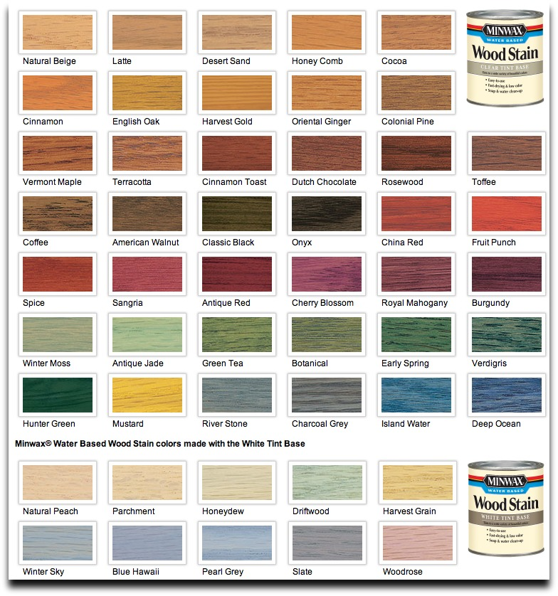 Galerry home depot colored wood stain