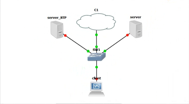 ntpdate no server suitable for synchronization found Stevns
