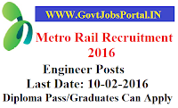 KOCHI METRO RAIL LIMITED RECRUITMENT FOR VARIOUS ENGINEERS POSTS