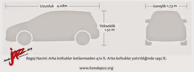 2015 Honda jazz bagaj hacmi ve d�� ölçüleri