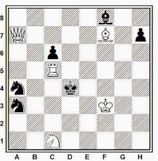 Problema de mate en 2 compuesto por A. Pillmeyer (Deutsche Schachzeitung, 1898)