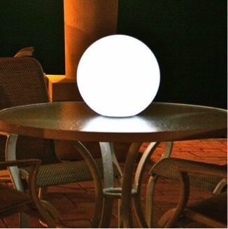 Best outdoor light fixtures for 2014 from Irrigation & Leghting Specialist in Charlotte, NC