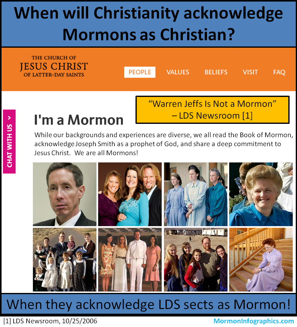 When Will Christianity acknowledge Mormons as Christian