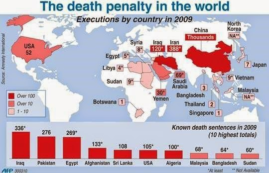a history of death penalty in different countries of the world