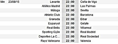 Jadwal Bola Laliga BBVA Liga Spanyol Musim 2015/2016 Bulan Agustus