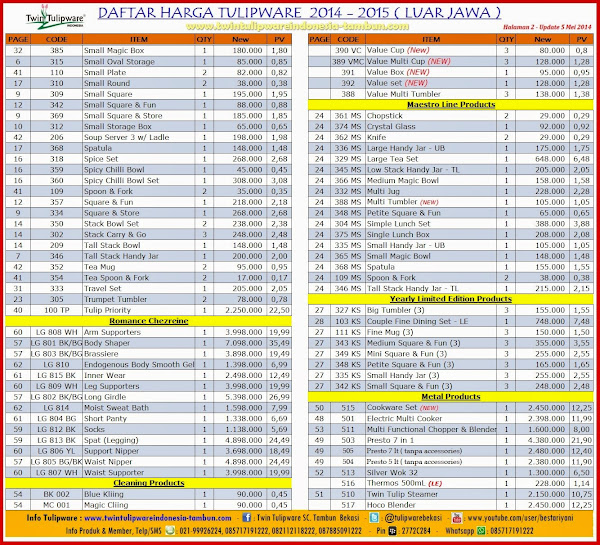 daftar harga tulipware tupperware 2014-2015 luar jawa