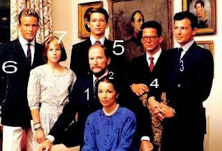 Famille royale de Bulgarie 1987