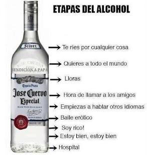 EL ALCOHOL Y SUS MILAGROS
