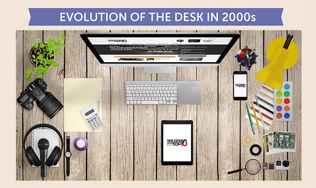 The Evolution of Work Desk