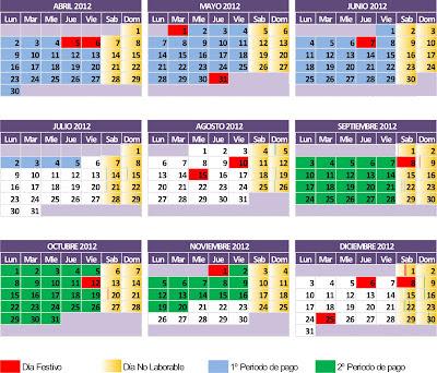 Calendario de cobros 2012