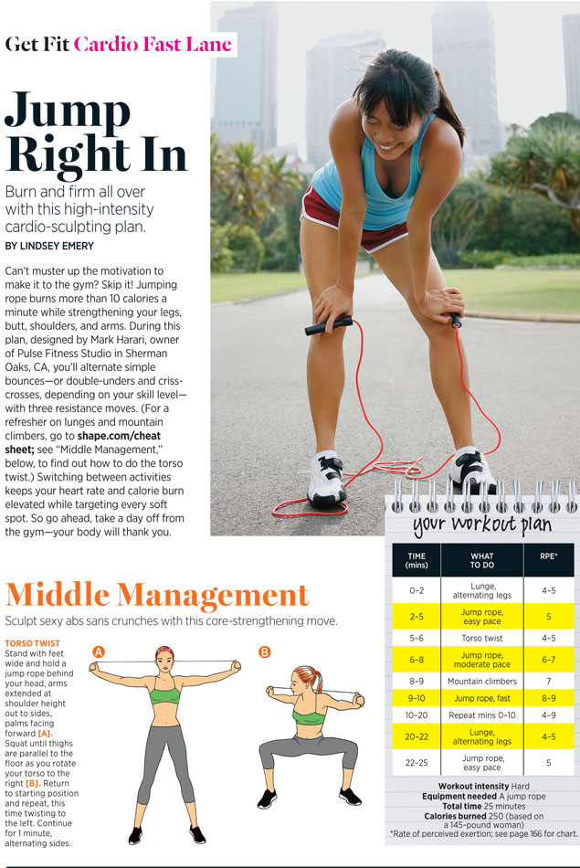 Jump Rope Workouts that you can do from Home! ~ Fit Club ...