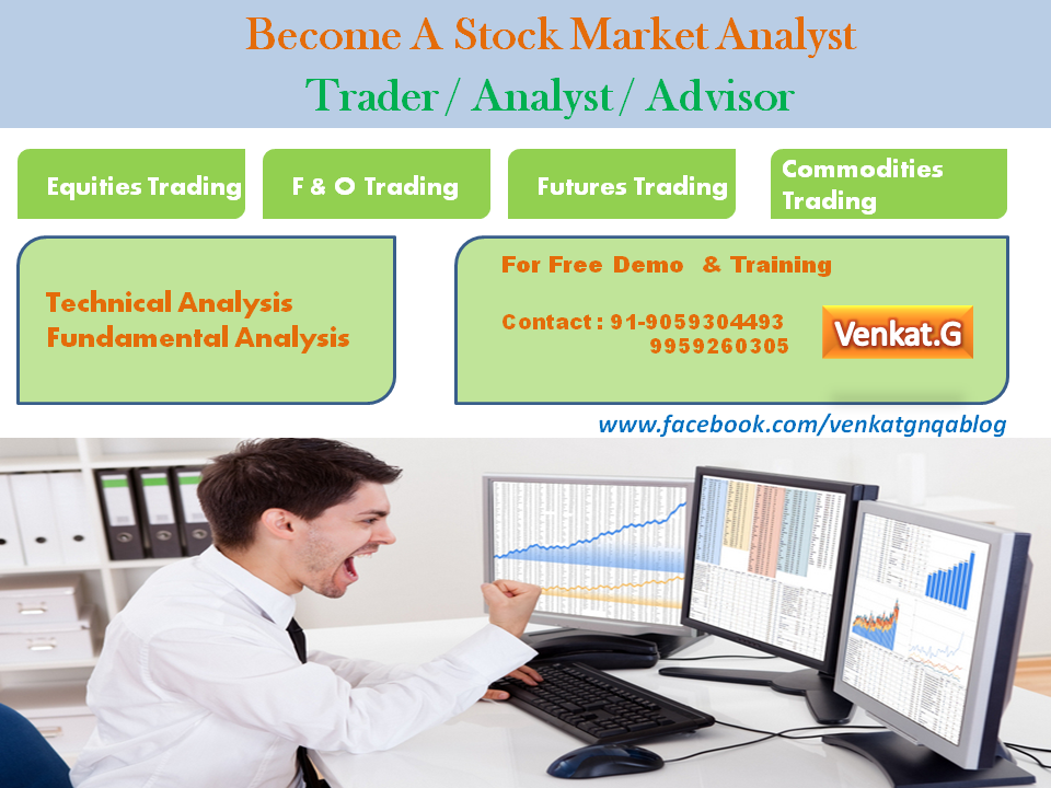Technical Analyis & Fundamental Analysis