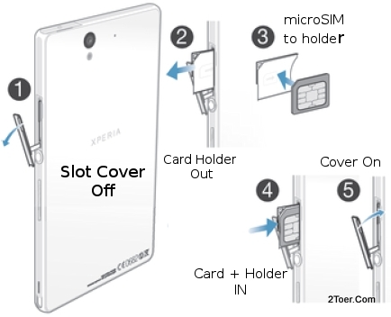 Install microSIM card on Sony Xperia Z C6603 C6602 Open Slot Cover Holder