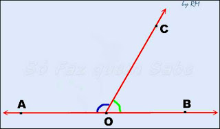 Quando a soma das medidas de dois ângulos dá 180°, eles são chamados de ângulos suplementares