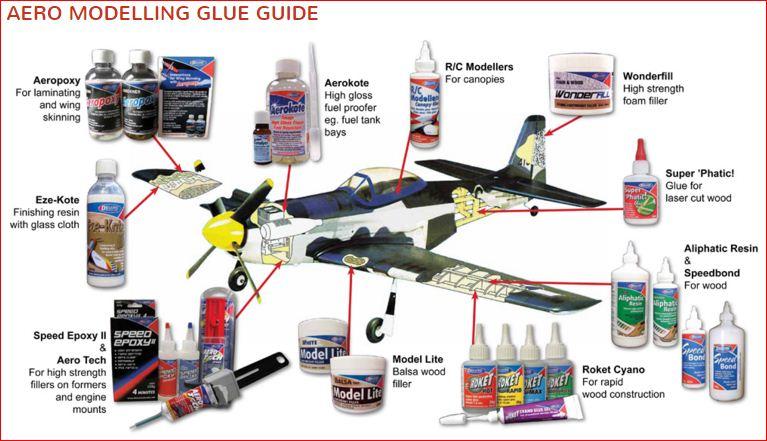 G3.JPG  sc 1 st  Gforce-RC Planes & Glues used in RC Model Building. | Gforce-RC Planes