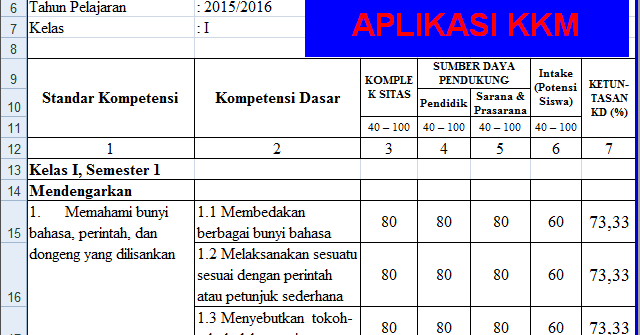 Aplikasi Kkm Sd Kelas I Ii Iii Iv V Vi Ktsp 2015 2016 Operator Sekolah