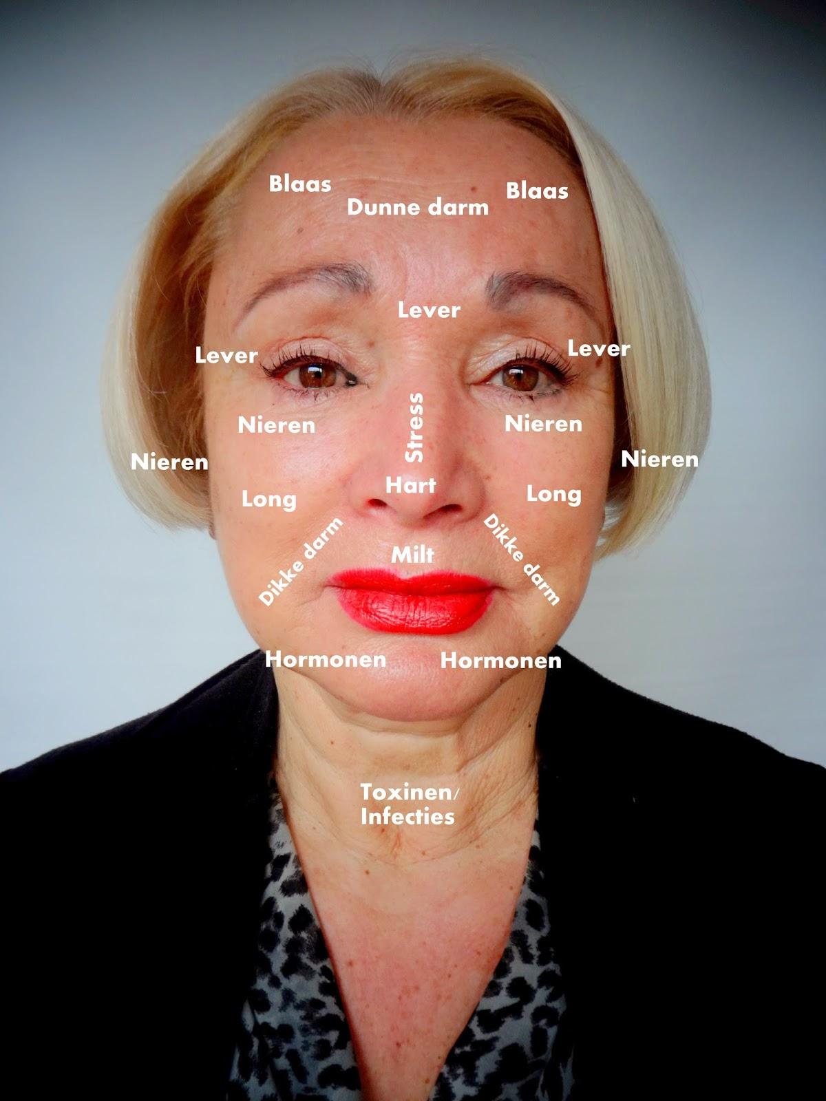 gezicht lezen gezondheid