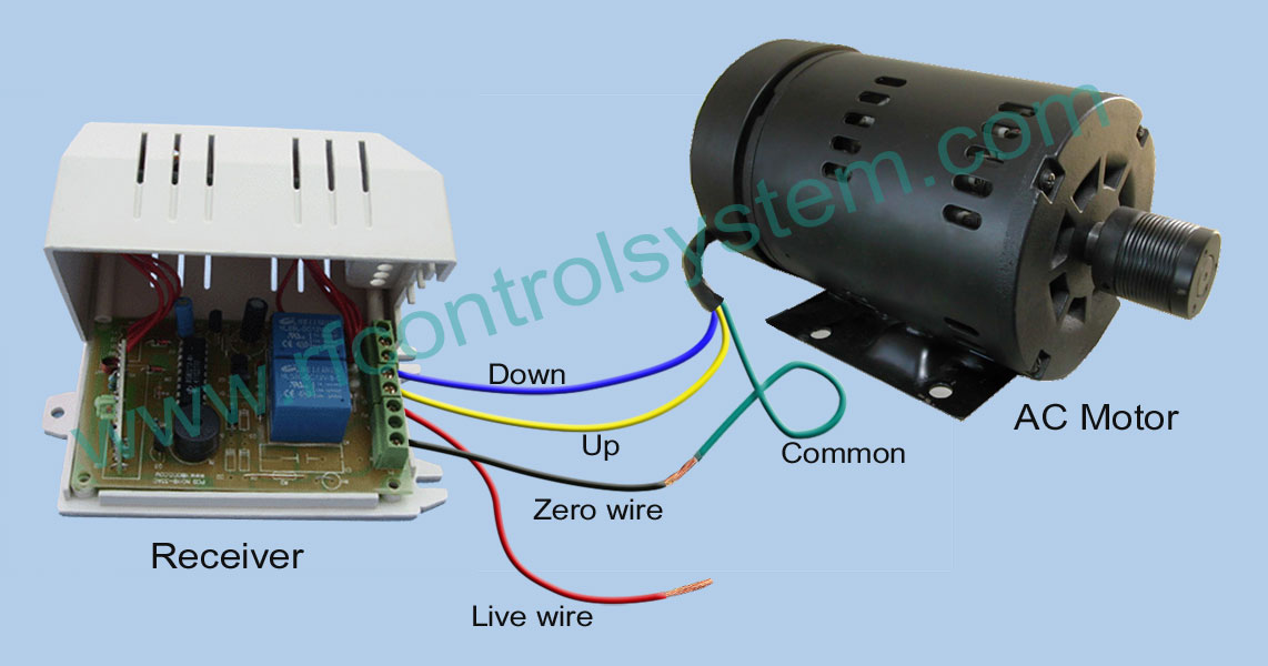 How to remotely control automatic swimming pool cover for Automatic pool cover motor