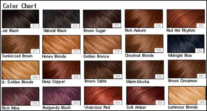 How To Use Hair Color Chart - Shades Of Red Hair To Desire