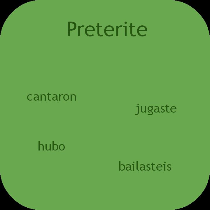 Spanish preterite. Visit www.soeasyspanish.com