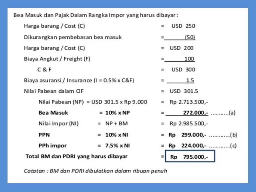 penyelesaian impor barang kiriman pos