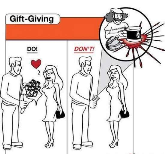 What to do and not do on a first date