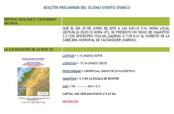 INFORMATIVO DEL GUAICO: Sismo en Pasto este jueves en la noche