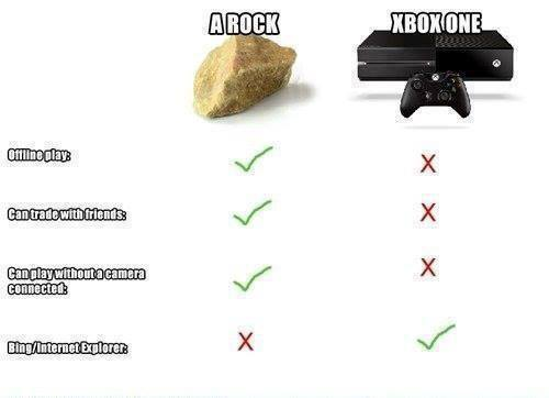 XBox One vs Rock