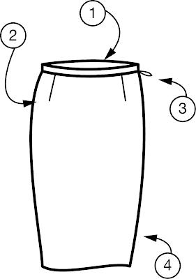 Desenho Técnico da Saia Lápis