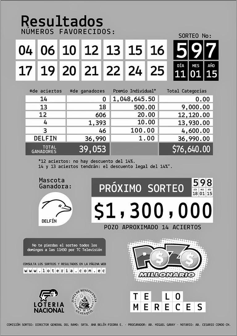 Numeros Ganadores Pozo Millonario 11 enero 2014