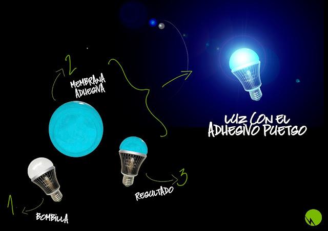 Bombilla LED aromática, representación