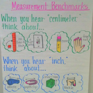 Love 2 teach math measurement anchor charts