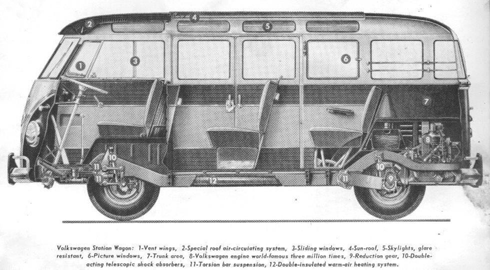 volkswagen bus primierauto