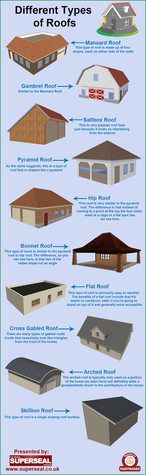 All seasons roofing in utah different types of roofs for Different types of roofs