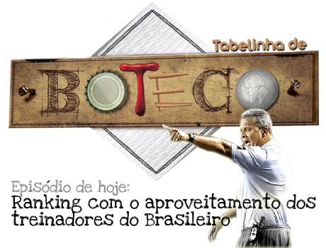 Ranking com o aproveitamentos dos treinadores do Brasileirão 2011