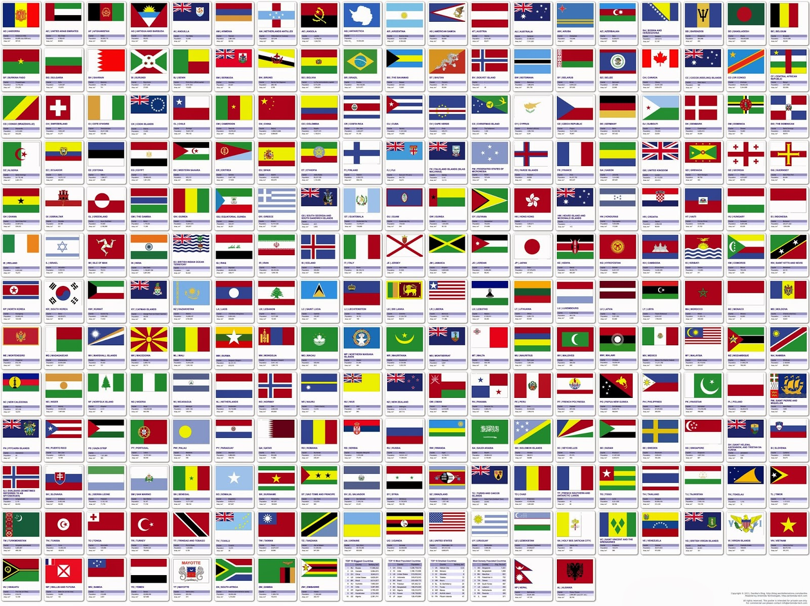 http://www.agendaweb.org/vocabulary/countries_nationalities-exercises.html
