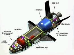 x-37b: usaf project, nro research