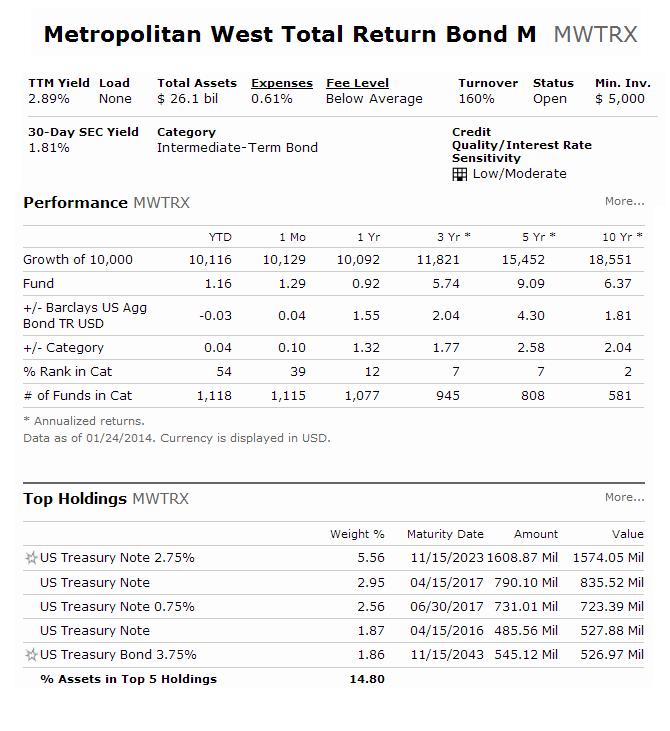 Metropolitan West Total Return Bond M - MWTRX