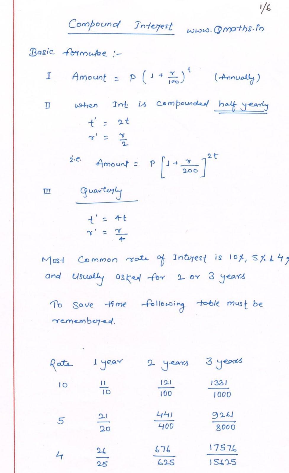 SSC CGL Compound Interest Short tricks QMaths SSC CGL 2017 – Simple and Compound Interest Worksheet