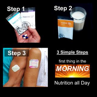 THRIVE 3 Steps