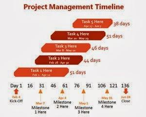 http://update-area.blogspot.com/2014/02/presentation-ppt-desain-proyek-manejement.html