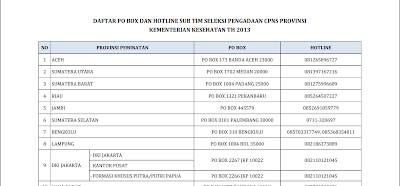 Alamat PO BOX CPNS Kementrian Kesehatan 2013