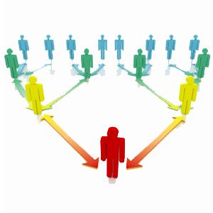 Klasifikasi Struktur Sosial Budhii Weblog