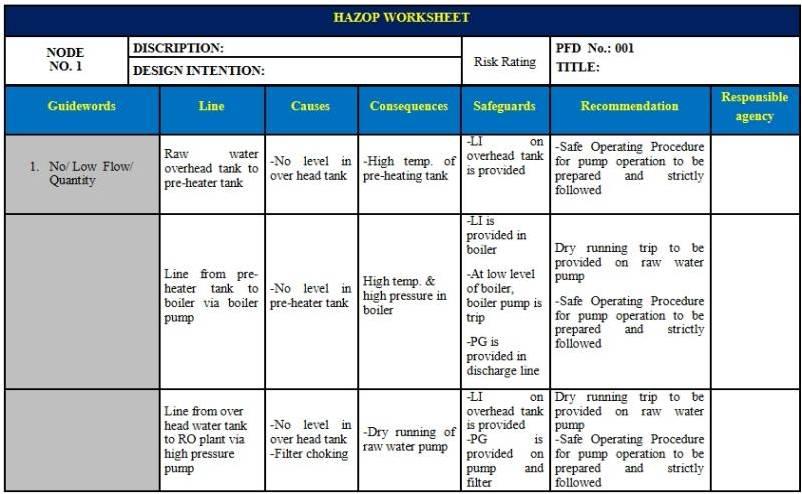 Mudança de processos nas cooperativas de trabalho médico 5