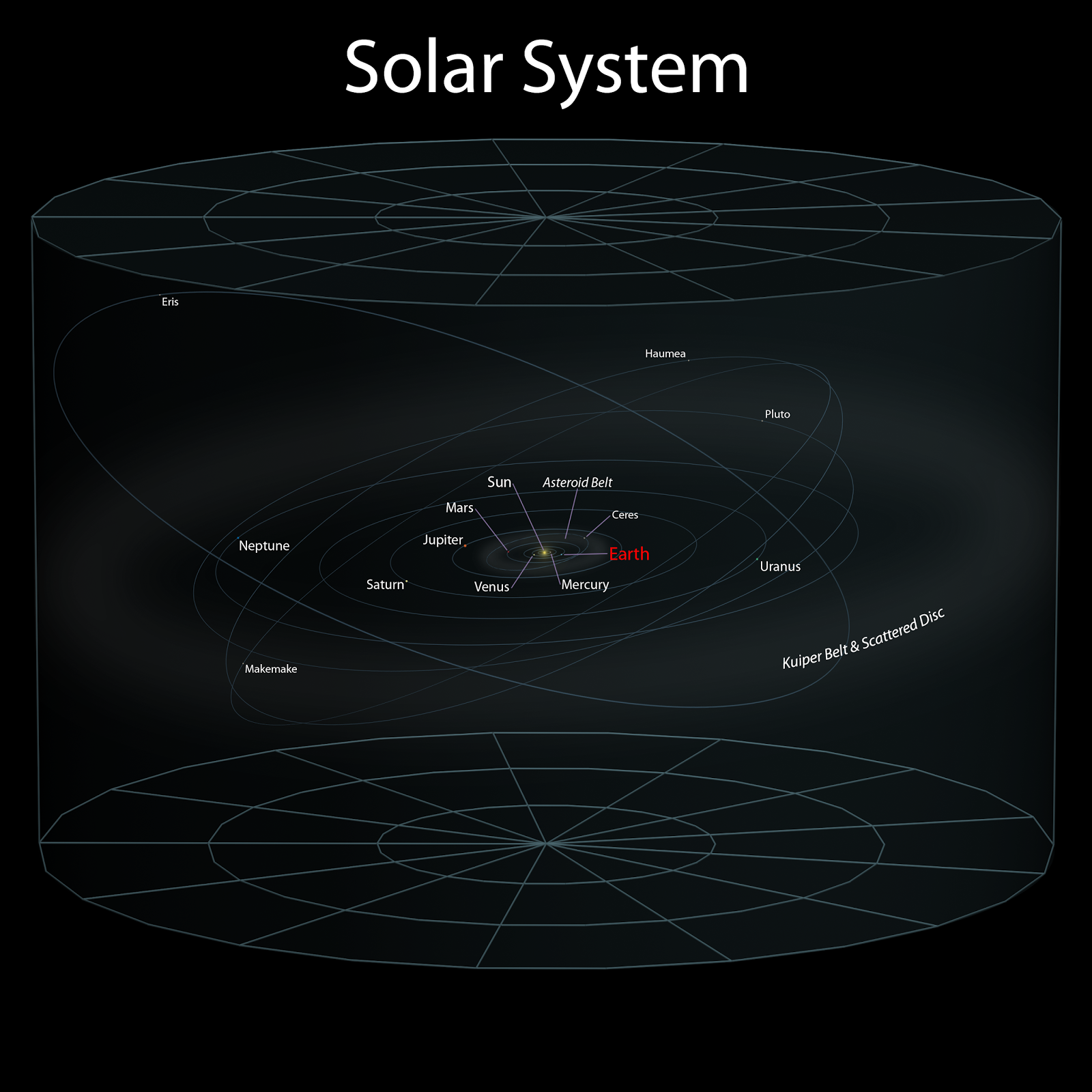 diameter of the solar system - photo #18
